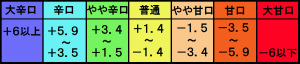 amakuchikarakuchi